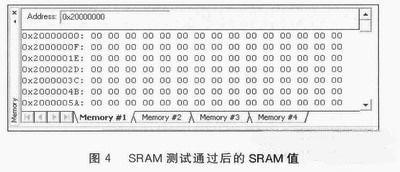 释放所有的SRAM