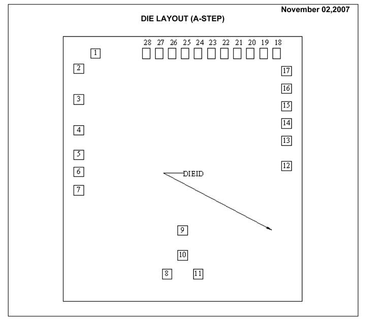 LM5025A Die封装图