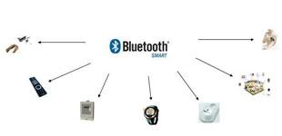 如何选择低功耗蓝牙芯片软件支持