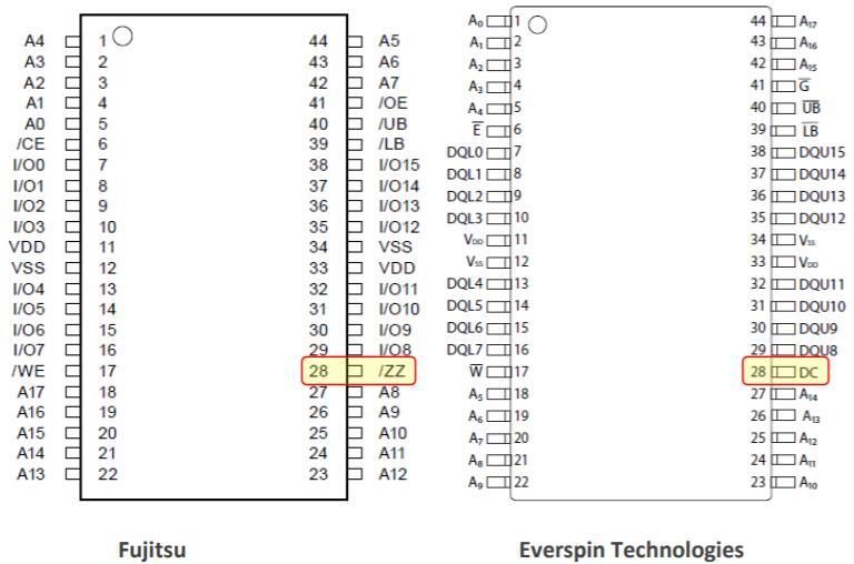 Everspin MRAM芯片MR2A16ACYS35替换富士通MB85R4M2TFN铁电存储器