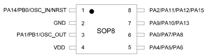 灵动微新品封装SOP8单片机32位MM32F0010A6T