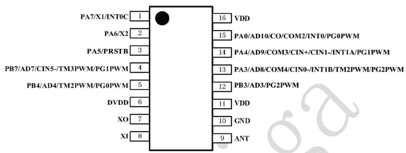 巨微授权代理MS1586低成本BLE收发器